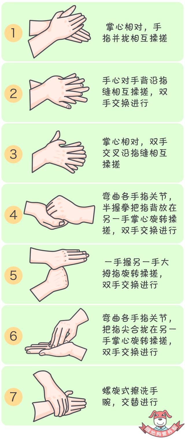 勤洗手:七步洗手法