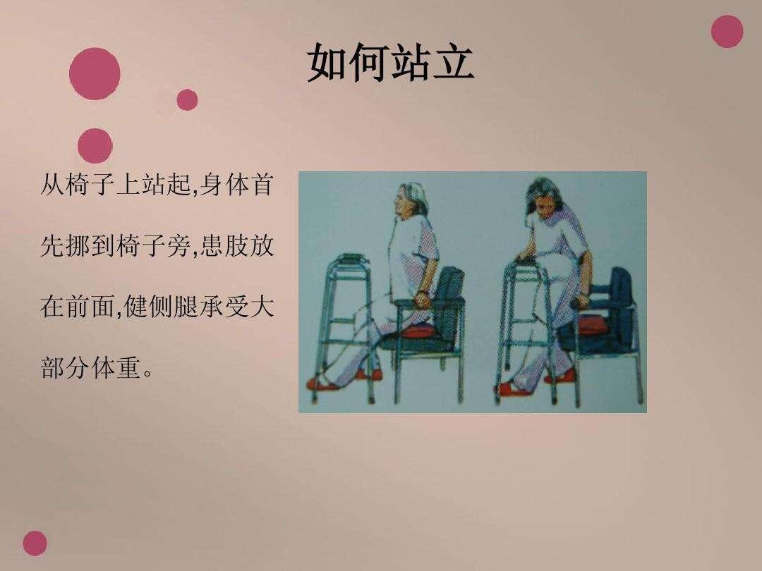 髋关节术后锻炼4.jpg