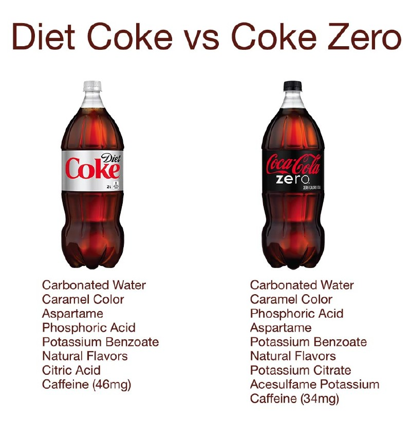 健怡可乐和零度可乐