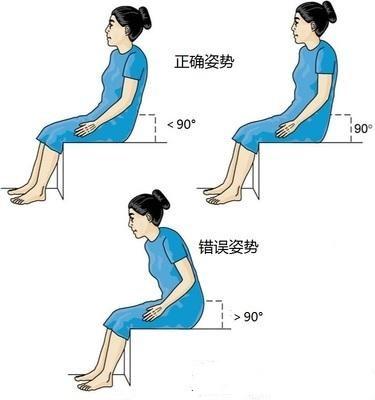 髋关节术后锻炼7.jpg