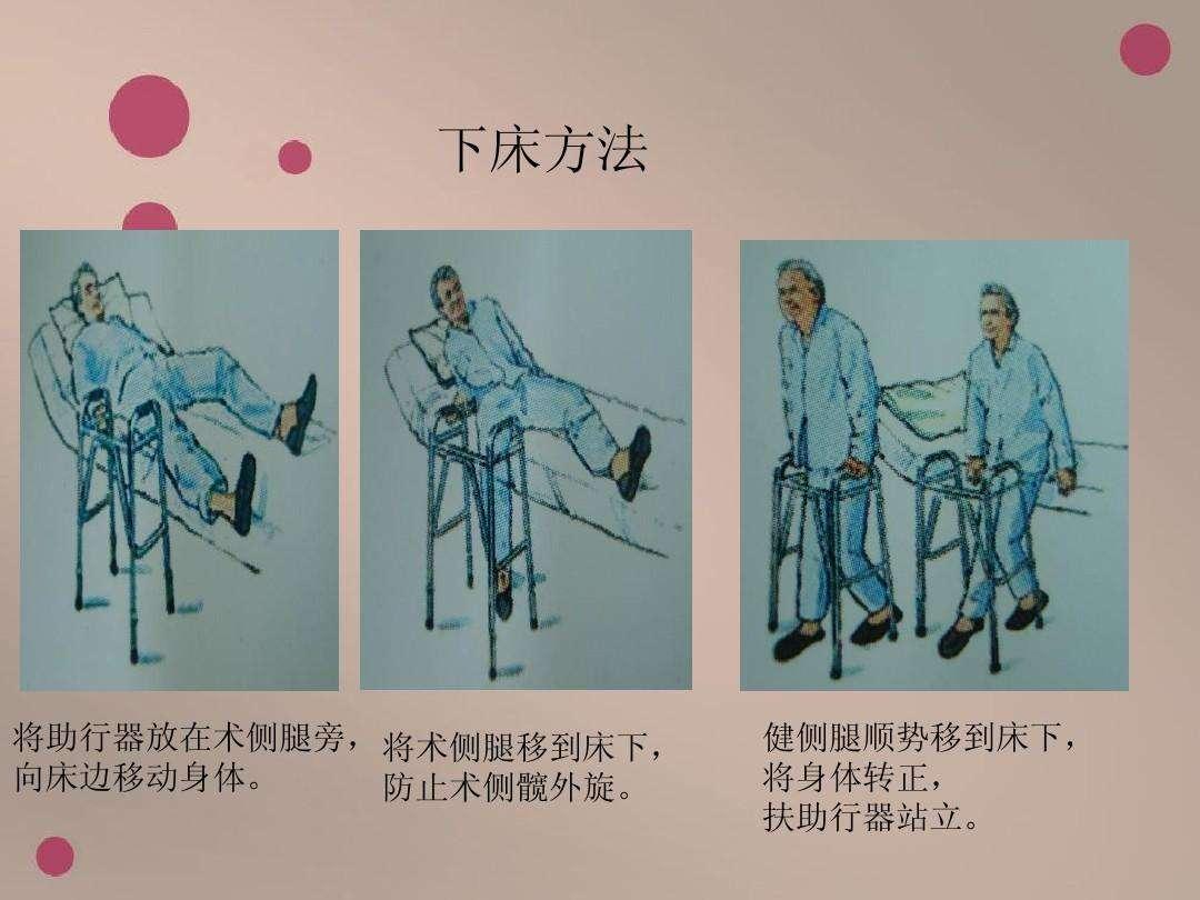 髋关节术后锻炼3.jpg